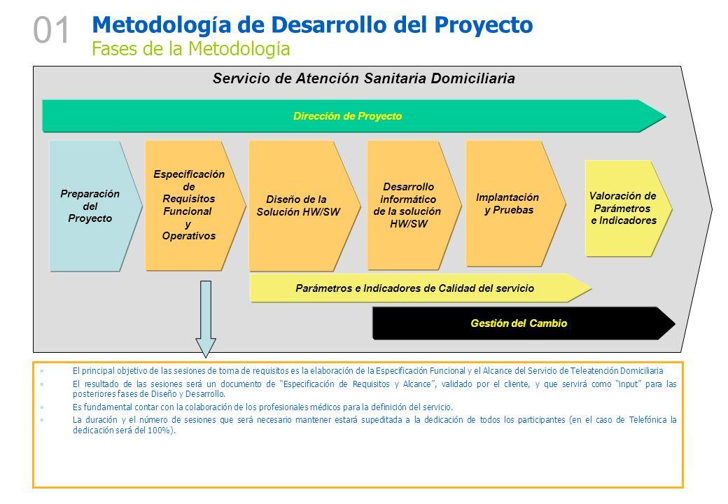 El principal objetivo de las sesiones de toma de requisitos es la elaboración de la Especificación Funcional y el Alcance del Servicio de Teleatención