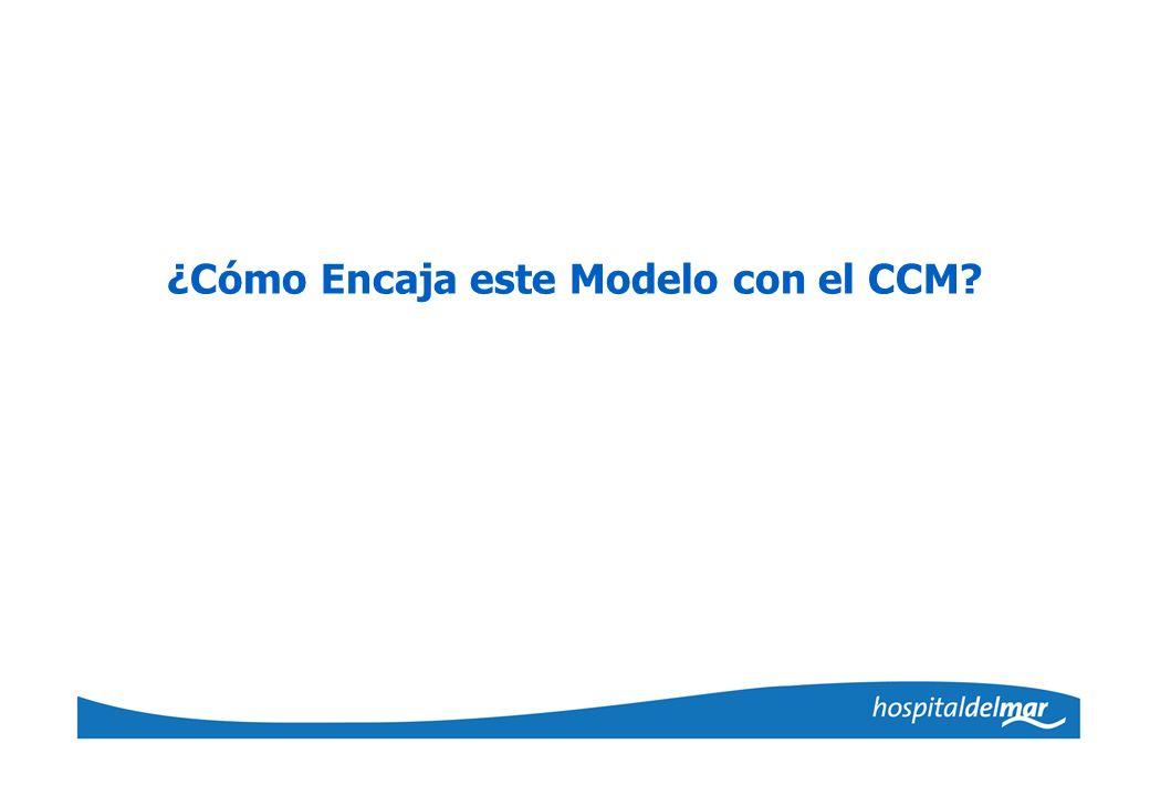 ¿Cómo Encaja este Modelo con el CCM?