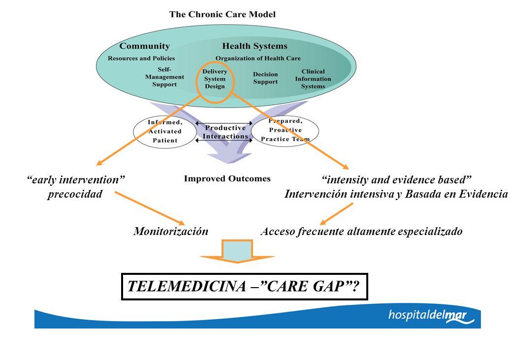 Guia de Práctica Clínica Informatizada CAP de Barcelona Integrada eCAP Usada por –MF –Enfermeras AP –Call Center –Enlace & GC Acceso UIC Función –Base de datos –Historia Clínica –Toma de decisiones algorítmica basada en evidencia