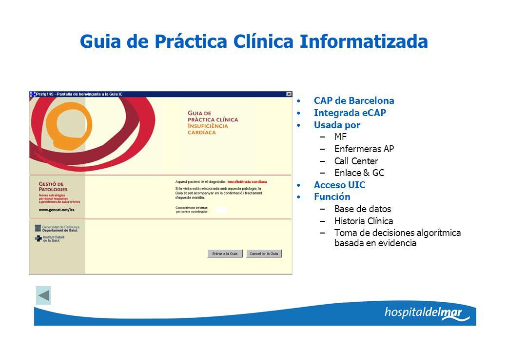 Guia de Práctica Clínica Informatizada CAP de Barcelona Integrada eCAP Usada por –MF –Enfermeras AP –Call Center –Enlace & GC Acceso UIC Función –Base