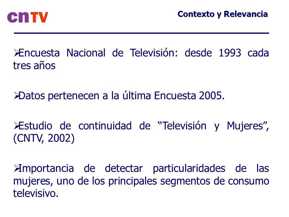 Encuesta Nacional de Televisión: desde 1993 cada tres años Datos pertenecen a la última Encuesta 2005. Estudio de continuidad de Televisión y Mujeres,