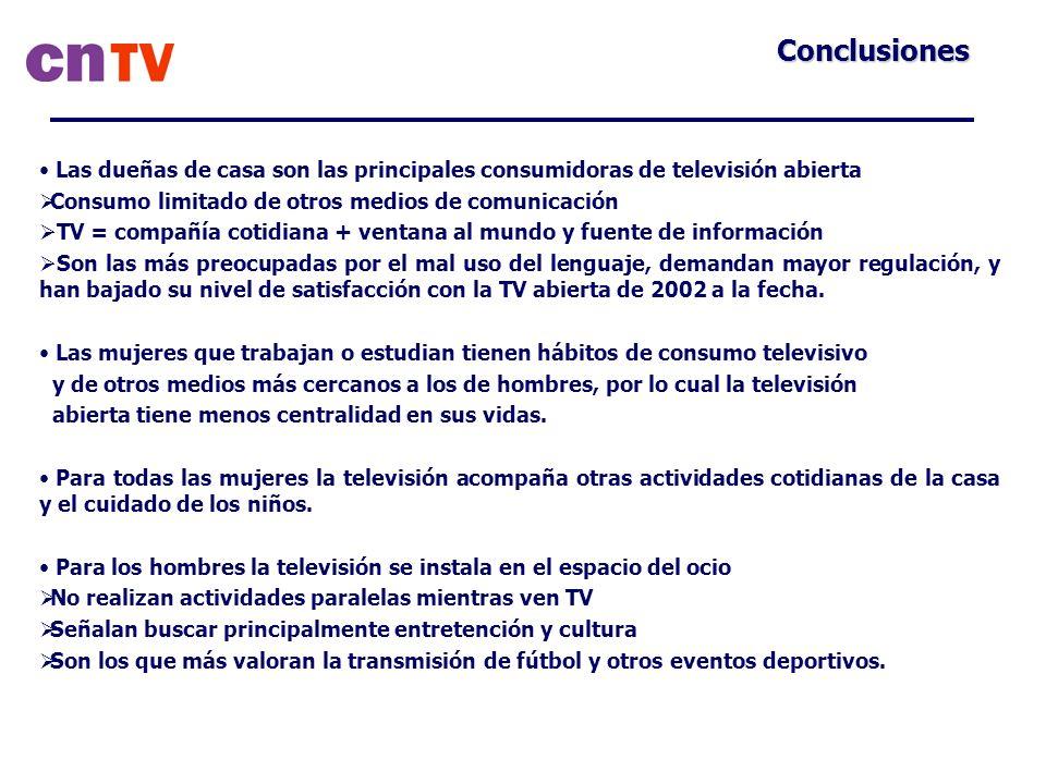 Conclusiones Las dueñas de casa son las principales consumidoras de televisión abierta Consumo limitado de otros medios de comunicación TV = compañía cotidiana + ventana al mundo y fuente de información Son las más preocupadas por el mal uso del lenguaje, demandan mayor regulación, y han bajado su nivel de satisfacción con la TV abierta de 2002 a la fecha.