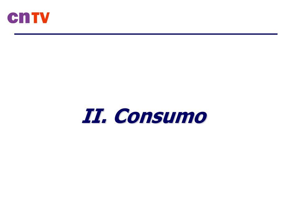II. Consumo