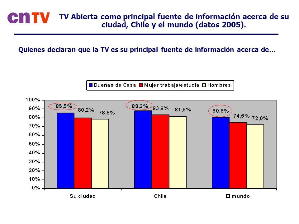 TV Abierta como principal fuente de información acerca de su ciudad, Chile y el mundo (datos 2005). Quienes declaran que la TV es su principal fuente