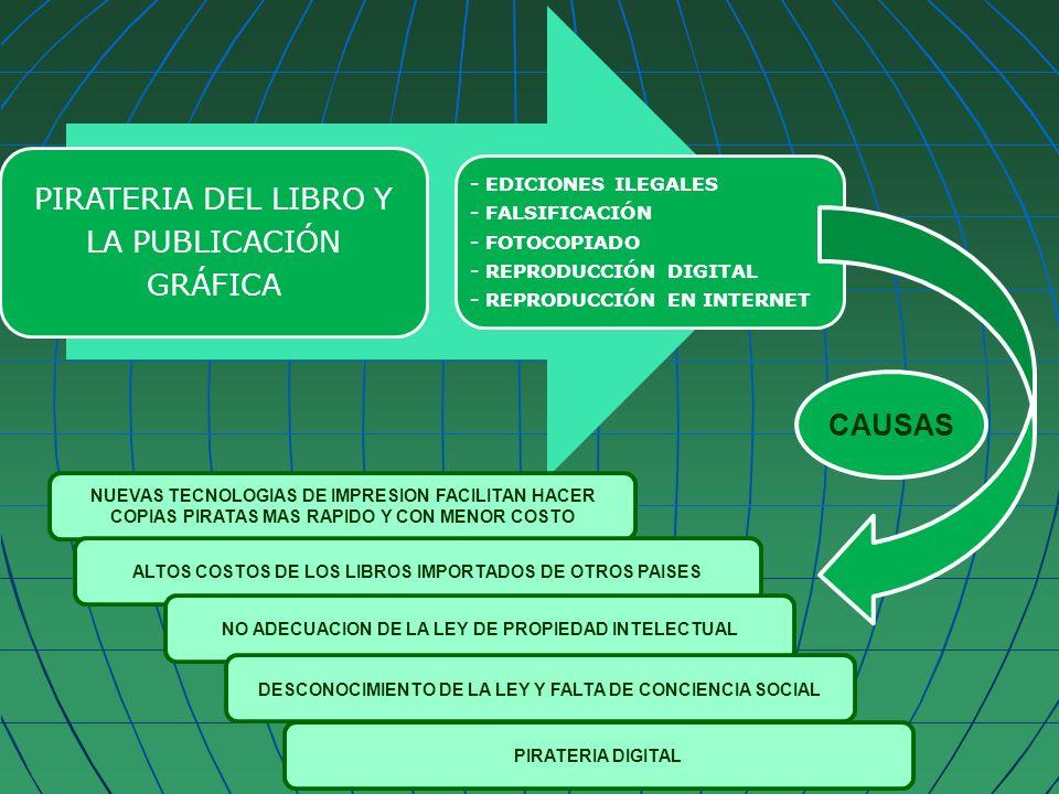 PIRATERIA DEL LIBRO Y LA PUBLICACIÓN GRÁFICA - EDICIONES ILEGALES - FALSIFICACIÓN - FOTOCOPIADO - REPRODUCCIÓN DIGITAL - REPRODUCCIÓN EN INTERNET SE AFECTAN LOS DERECHOS DE LOS AUTORES SE AFECTAN LOS DERECHOS DE LOS EDITORES Y LA INDUSTRIA EDITORIAL IMPACTA EN LAS FUENTES DE TRABAJO IMPACTA EN LA RECAUDACIÓN IMPOSITIVA CREA UNA FALSA CONCIENCIA SOCIAL DE LICITUD DE ACTOS ILÍCITOS EFECTOS
