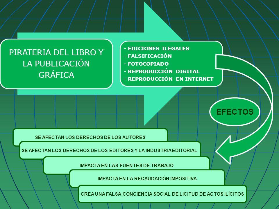 Ley de Propiedad Intelectual Adecuación Tratádos Internet 1996 Acuerdos ADPIC-OMC Gestión Colectíva de Derechos CADRA Medidas Tecnológicas de Protección Legislación antielusiva Concientización social Bajar los Costos de los libros importados
