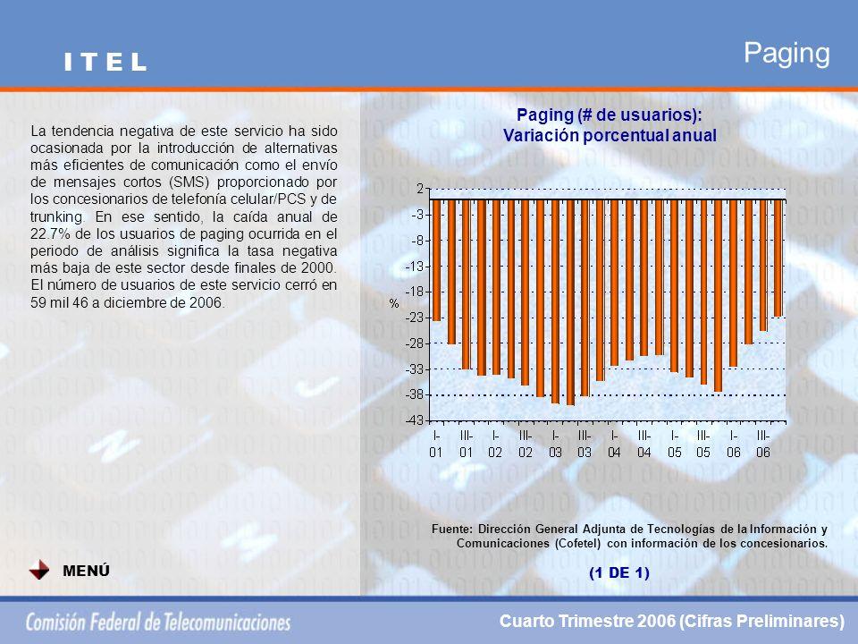 Paging Paging (# de usuarios): Variación porcentual anual Fuente: Dirección General Adjunta de Tecnologías de la Información y Comunicaciones (Cofetel) con información de los concesionarios.
