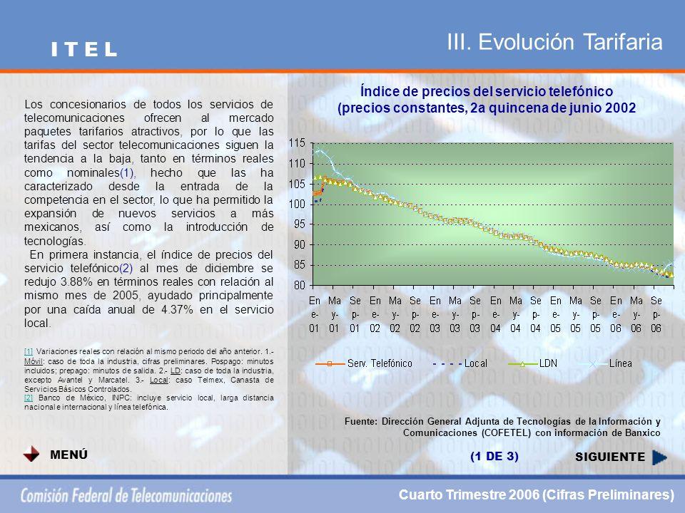 III. Evolución Tarifaria SIGUIENTE Índice de precios del servicio telefónico (precios constantes, 2a quincena de junio 2002 Fuente: Dirección General