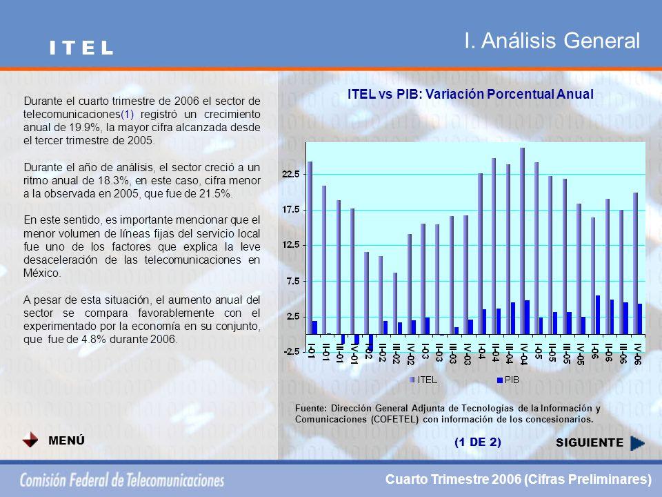I. Análisis General SIGUIENTE ITEL vs PIB: Variación Porcentual Anual Fuente: Dirección General Adjunta de Tecnologías de la Información y Comunicacio