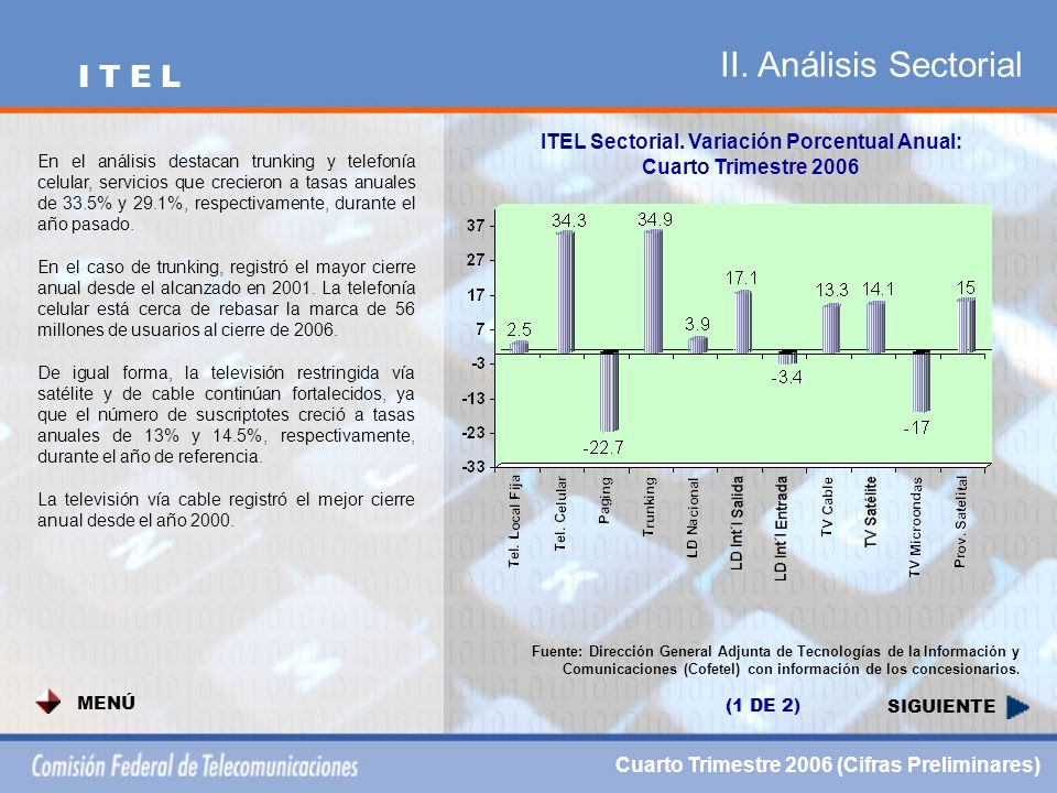 II.Análisis Sectorial SIGUIENTE ITEL Sectorial.
