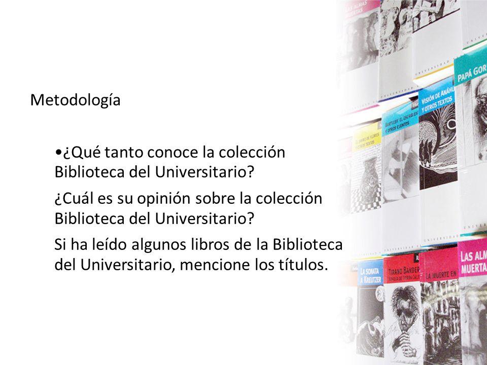 Metodología ¿Qué tanto conoce la colección Biblioteca del Universitario? ¿Cuál es su opinión sobre la colección Biblioteca del Universitario? Si ha le
