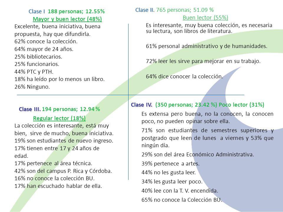 Clase II. Clase II. 765 personas; 51.09 % Buen lector (55%) Es interesante, muy buena colección, es necesaria su lectura, son libros de literatura. 61