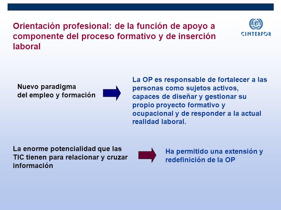Orientación profesional: de la función de apoyo a componente del proceso formativo y de inserción laboral Nuevo paradigma del empleo y formación La OP