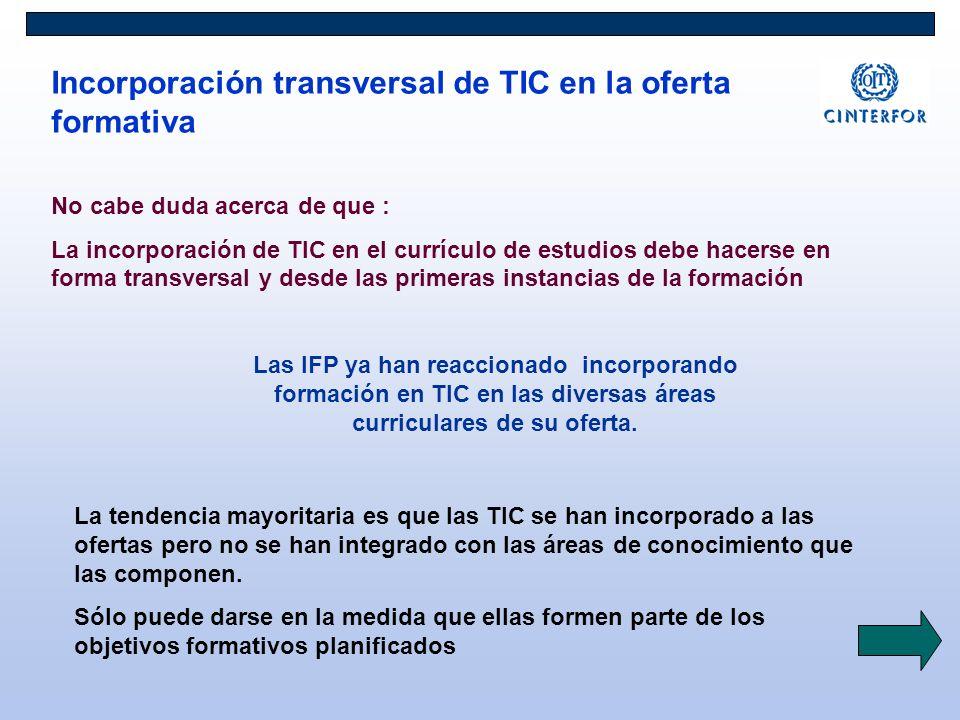 Incorporación transversal de TIC en la oferta formativa No cabe duda acerca de que : La incorporación de TIC en el currículo de estudios debe hacerse