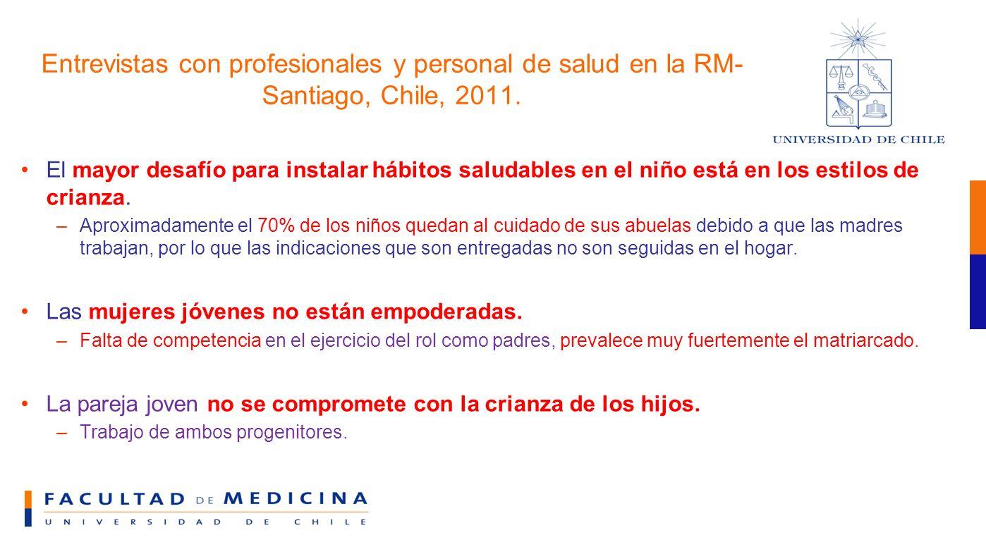 Entrevistas con profesionales y personal de salud en la RM- Santiago, Chile, 2011. El mayor desafío para instalar hábitos saludables en el niño está e