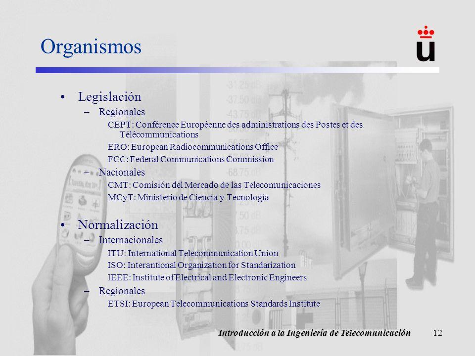 Introducción a la Ingeniería de Telecomunicación13 Índice -La Ingeniería -La Sociedad de la Información -Regulación y Estandarización -Tendencias futuras