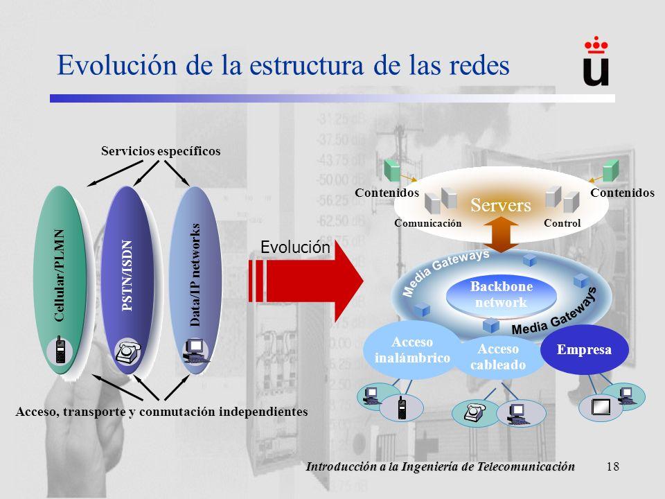 Introducción a la Ingeniería de Telecomunicación18 Evolución de la estructura de las redes Data/IP networks Cellular/PLMN PSTN/ISDN Servicios específicos Servers Backbone network Acceso cableado Acceso inalámbrico Comunicación Control Contenidos Empresa Evolución Acceso, transporte y conmutación independientes