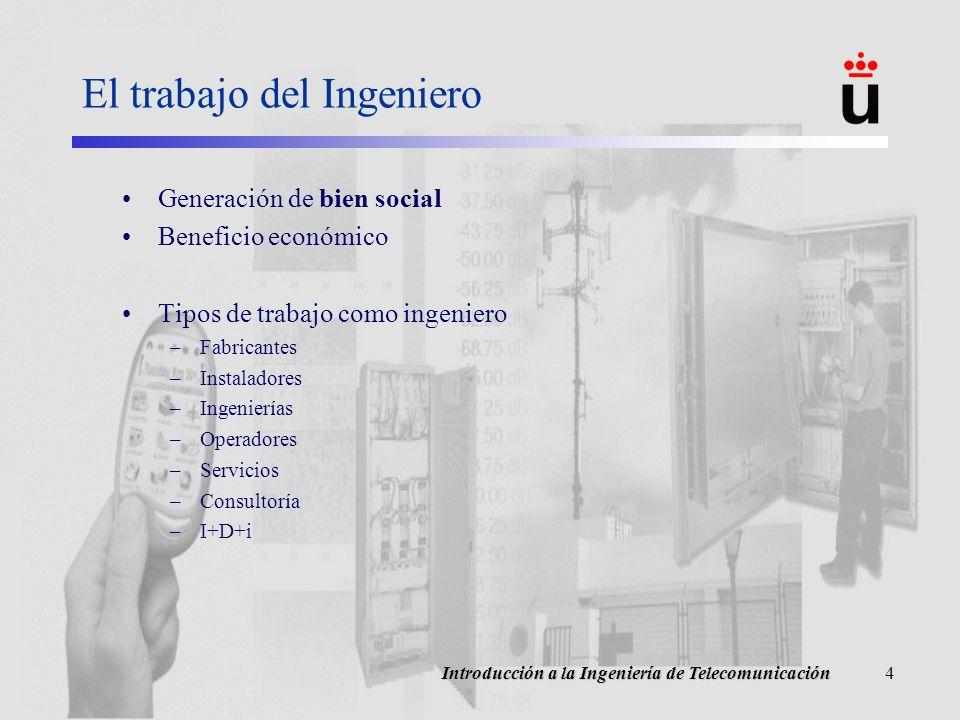 Introducción a la Ingeniería de Telecomunicación4 El trabajo del Ingeniero Generación de bien social Beneficio económico Tipos de trabajo como ingeniero –Fabricantes –Instaladores –Ingenierías –Operadores –Servicios –Consultoría –I+D+i