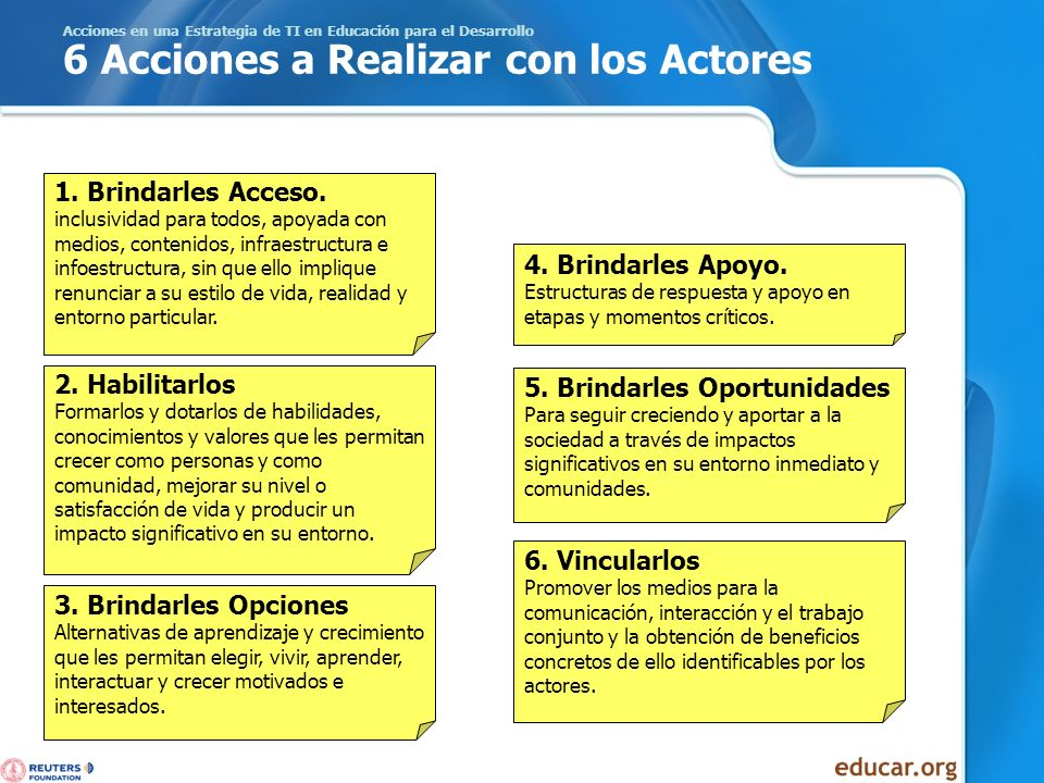 Acciones en una Estrategia de TI en Educación para el Desarrollo 6 Acciones a Realizar con los Actores 2. Habilitarlos Formarlos y dotarlos de habilid
