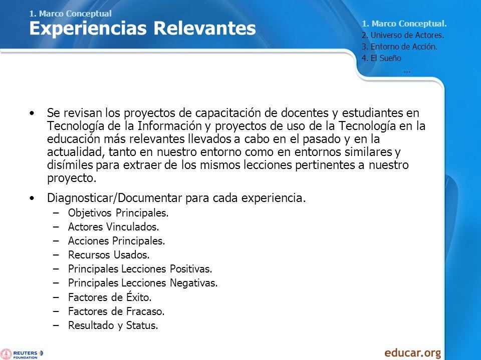 1. Marco Conceptual Experiencias Relevantes Se revisan los proyectos de capacitación de docentes y estudiantes en Tecnología de la Información y proye