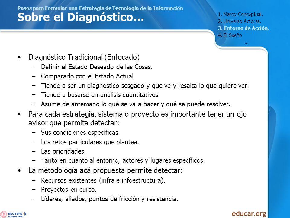 Pasos para Formular una Estrategia de Tecnología de la Información Sobre el Diagnóstico… Diagnóstico Tradicional (Enfocado) –Definir el Estado Deseado