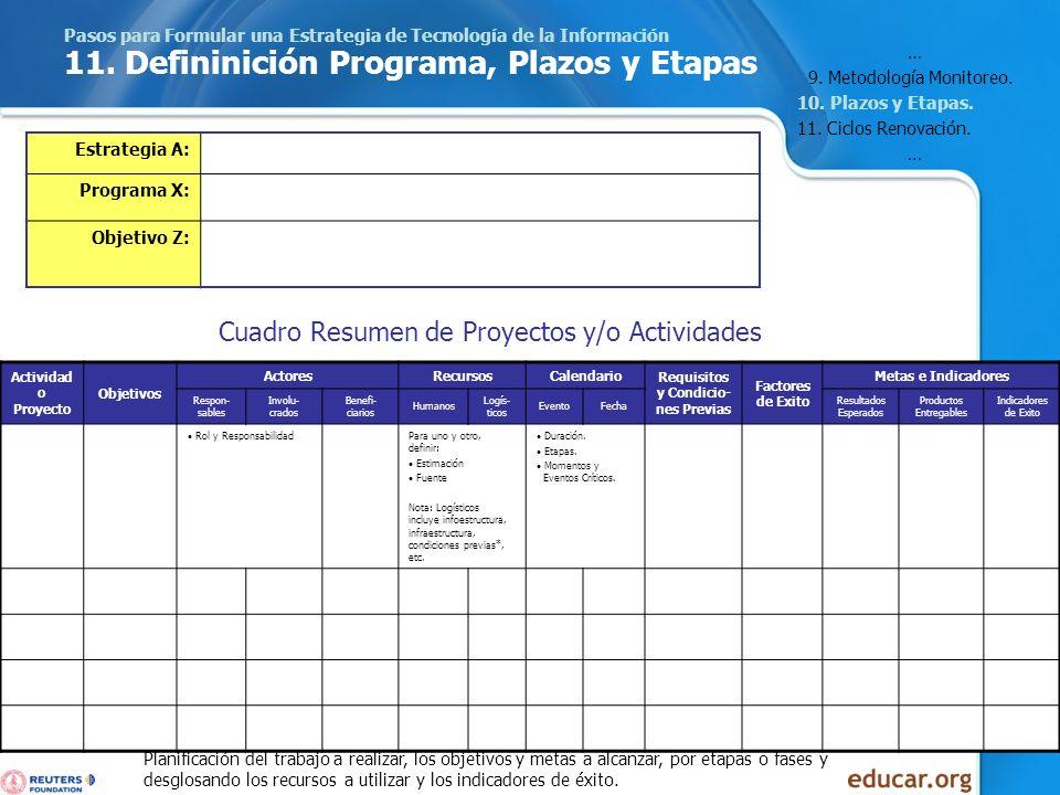 Pasos para Formular una Estrategia de Tecnología de la Información 11. Defininición Programa, Plazos y Etapas Actividad o Proyecto Objetivos ActoresRe