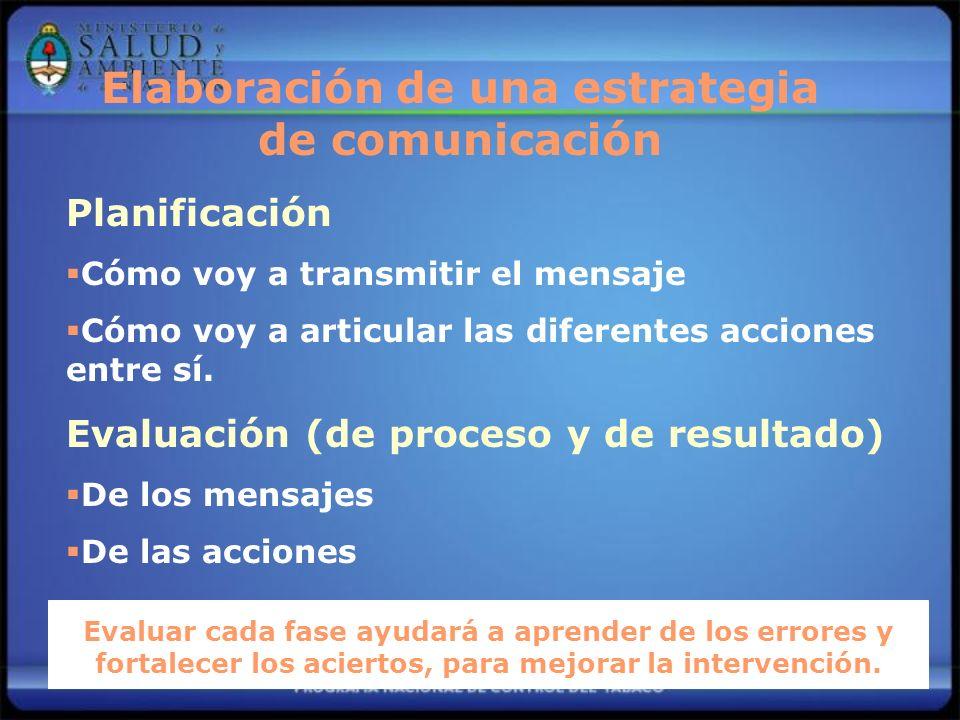 Planificación Cómo voy a transmitir el mensaje Cómo voy a articular las diferentes acciones entre sí. Evaluación (de proceso y de resultado) De los me