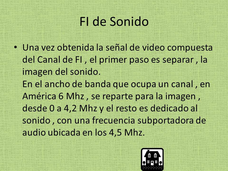 FI de Sonido Una vez obtenida la señal de video compuesta del Canal de FI, el primer paso es separar, la imagen del sonido.