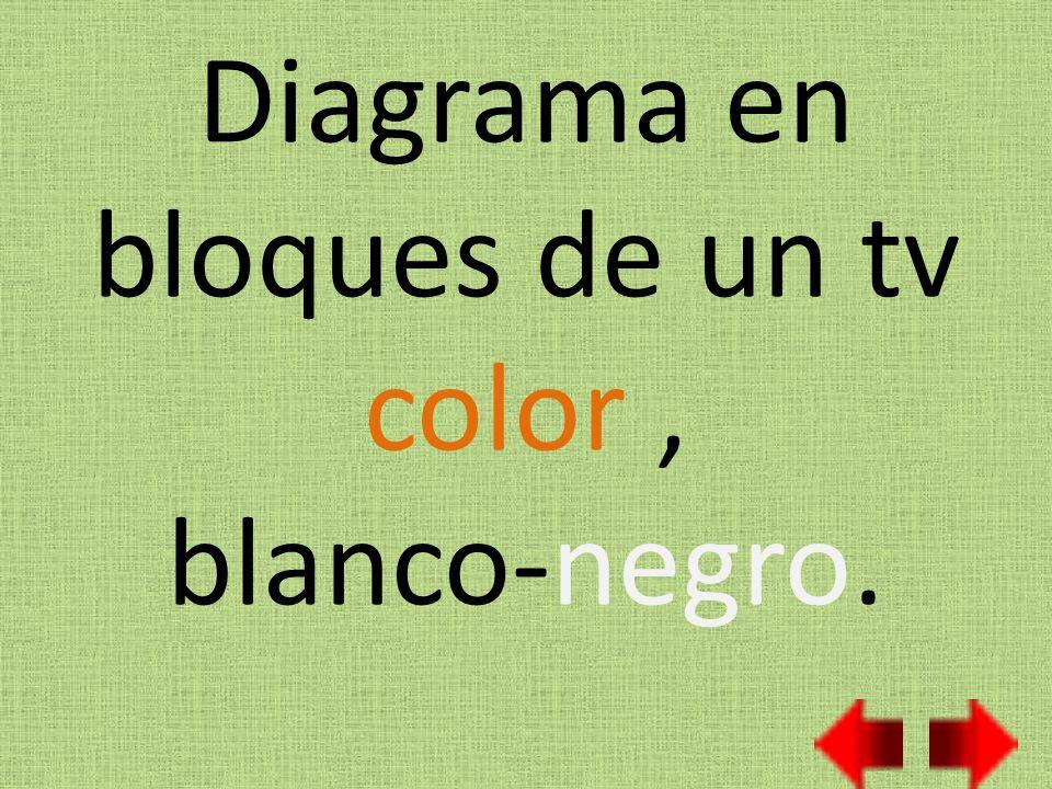 Diagrama tv blanco-negro.