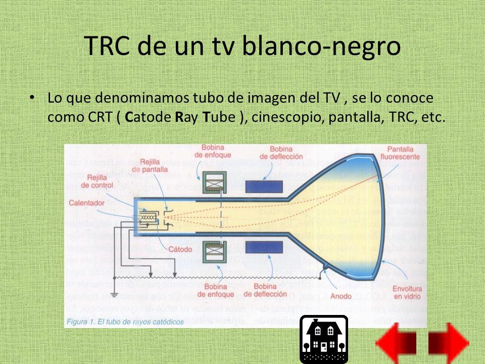 TRC de un tv blanco-negro Lo que denominamos tubo de imagen del TV, se lo conoce como CRT ( Catode Ray Tube ), cinescopio, pantalla, TRC, etc.