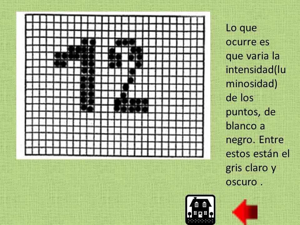 Lo que ocurre es que varia la intensidad(lu minosidad) de los puntos, de blanco a negro.