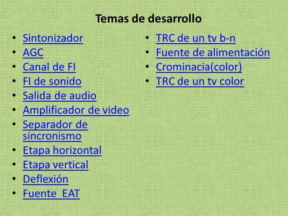 TRC de un tv Color