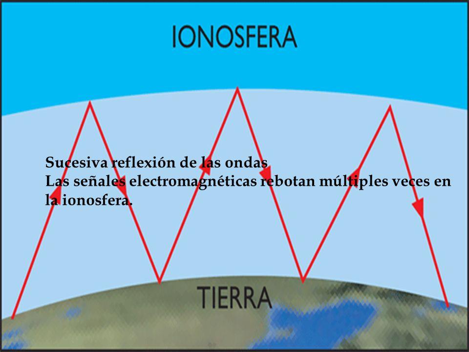 Sucesiva reflexión de las ondas Las señales electromagnéticas rebotan múltiples veces en la ionosfera.