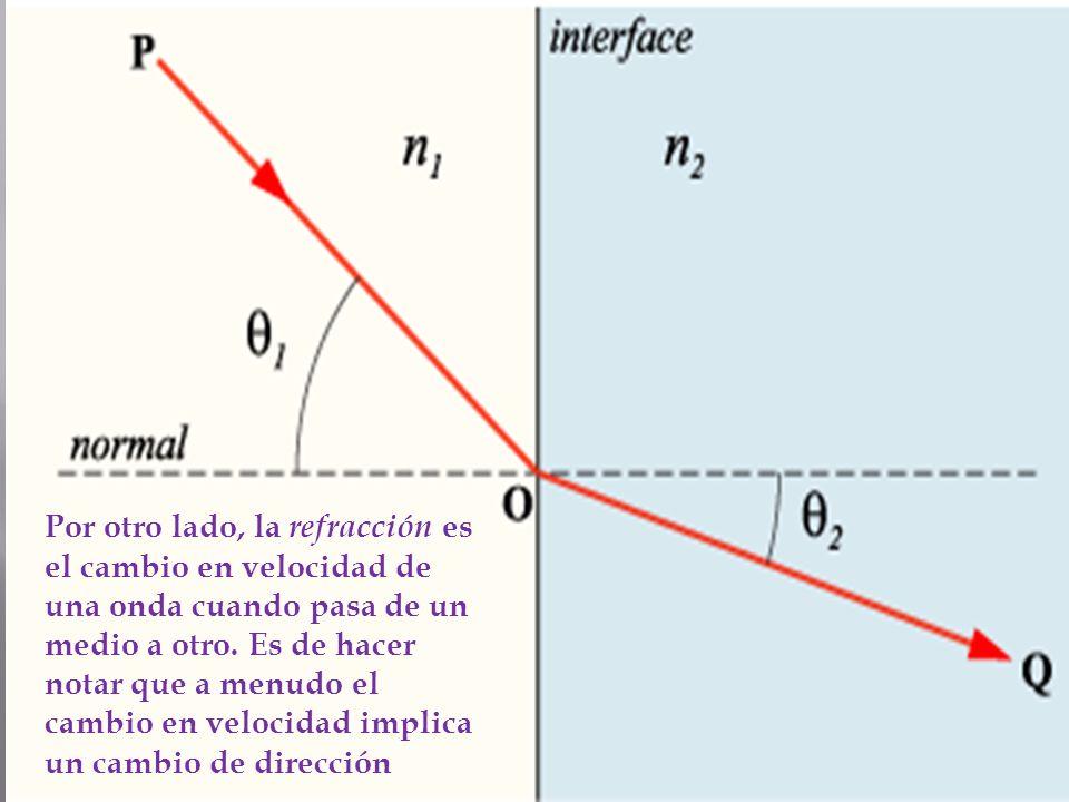 Por otro lado, la refracción es el cambio en velocidad de una onda cuando pasa de un medio a otro. Es de hacer notar que a menudo el cambio en velocid