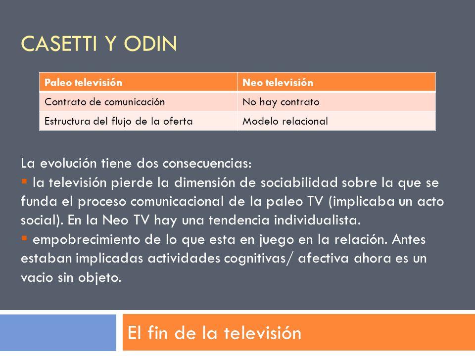 CASETTI Y ODIN El fin de la televisión Paleo televisiónNeo televisión Contrato de comunicaciónNo hay contrato Estructura del flujo de la ofertaModelo