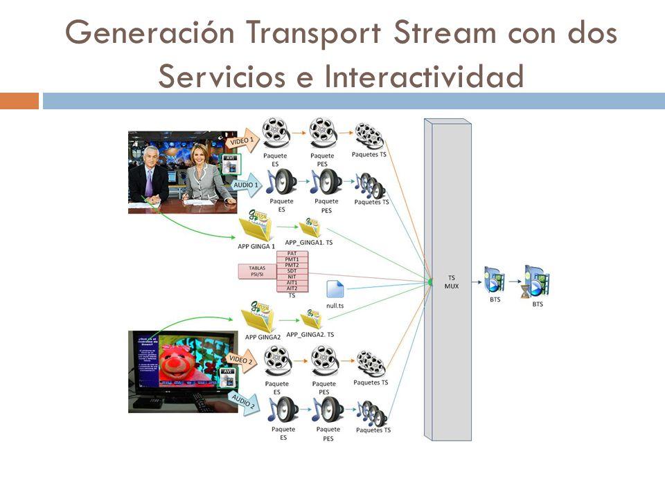Generación Transport Stream con dos Servicios e Interactividad