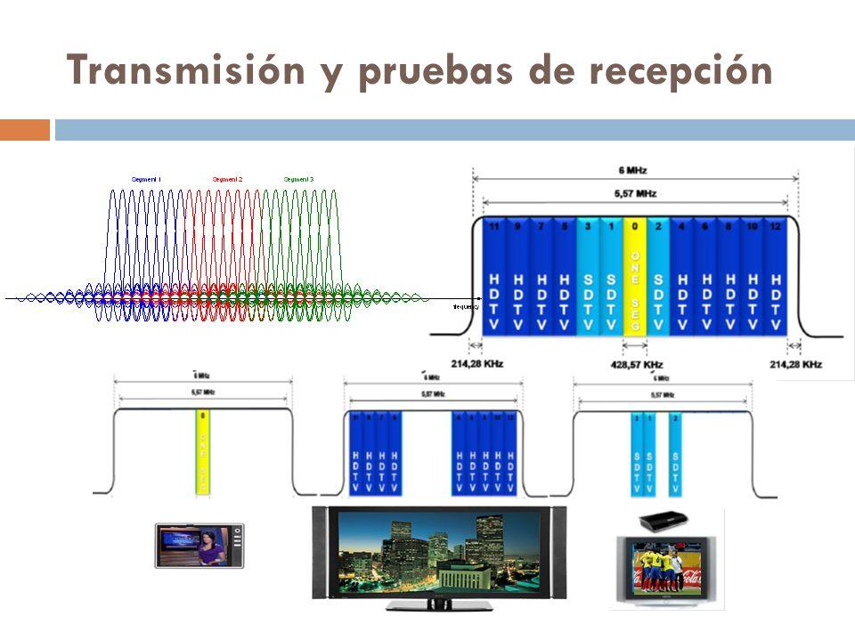 Transmisión y pruebas de recepción