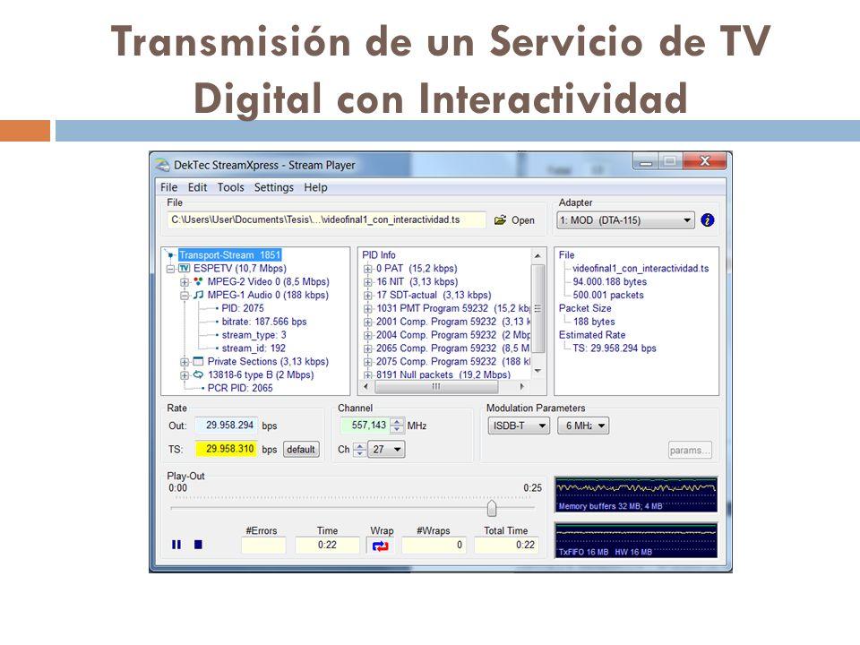 Transmisión de un Servicio de TV Digital con Interactividad