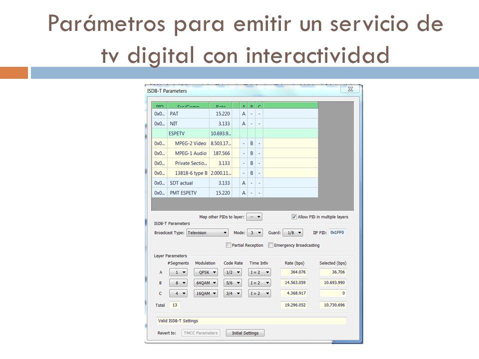 Parámetros para emitir un servicio de tv digital con interactividad