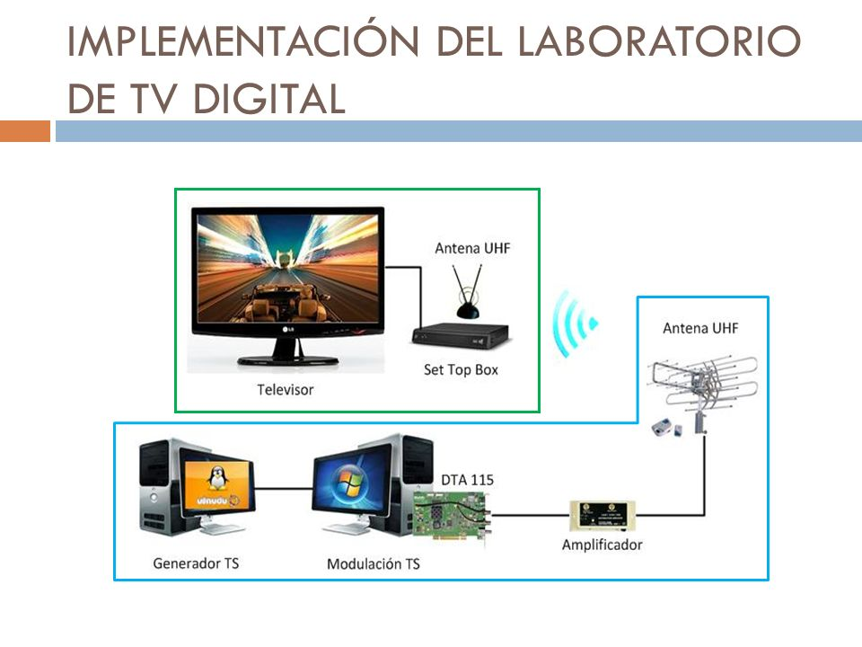IMPLEMENTACIÓN DEL LABORATORIO DE TV DIGITAL