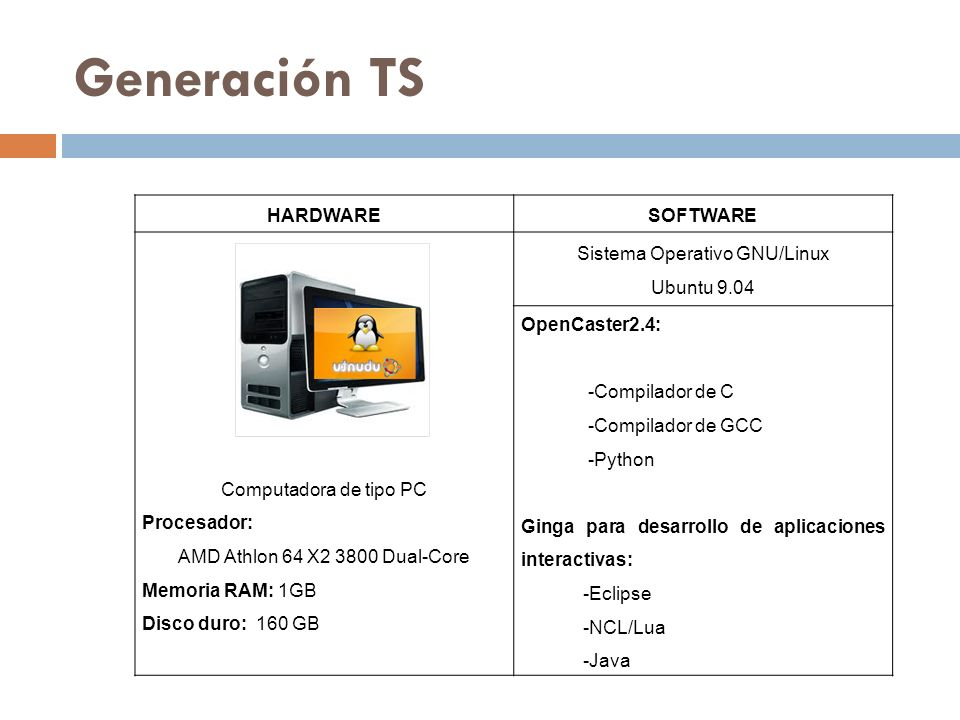 Generación TS HARDWARESOFTWARE Computadora de tipo PC Procesador: AMD Athlon 64 X2 3800 Dual-Core Memoria RAM: 1GB Disco duro: 160 GB Sistema Operativo GNU/Linux Ubuntu 9.04 OpenCaster2.4: -Compilador de C -Compilador de GCC -Python Ginga para desarrollo de aplicaciones interactivas: -Eclipse -NCL/Lua -Java