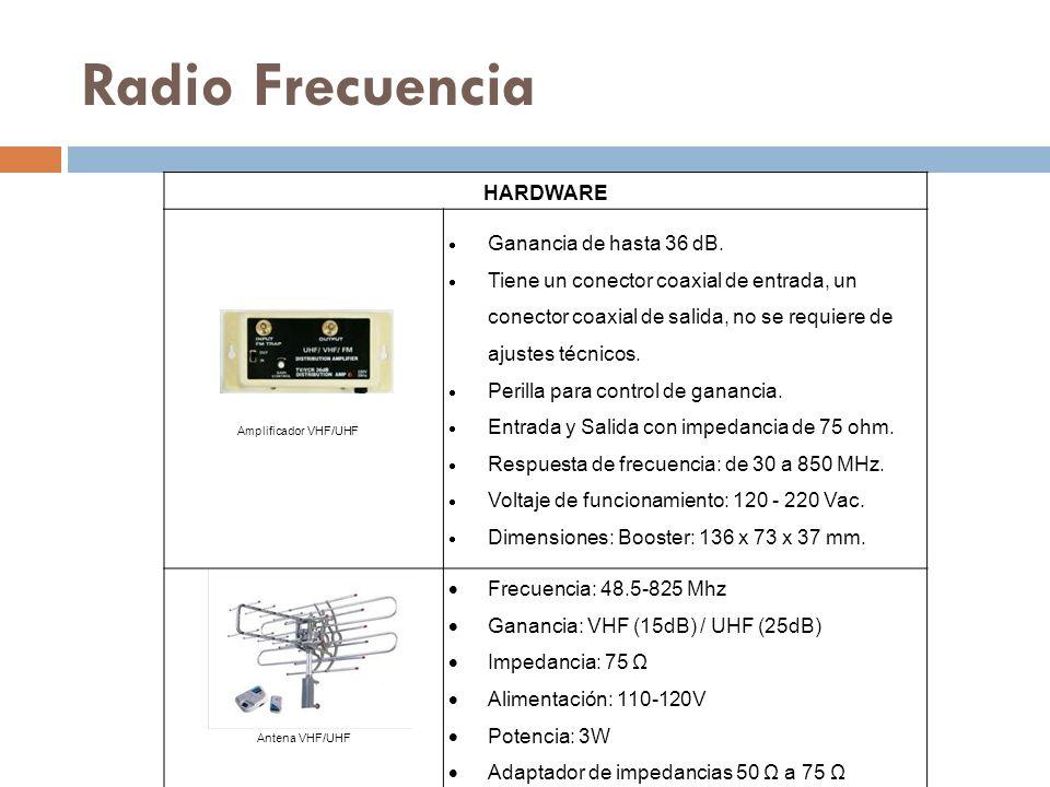 Radio Frecuencia HARDWARE Amplificador VHF/UHF Ganancia de hasta 36 dB.