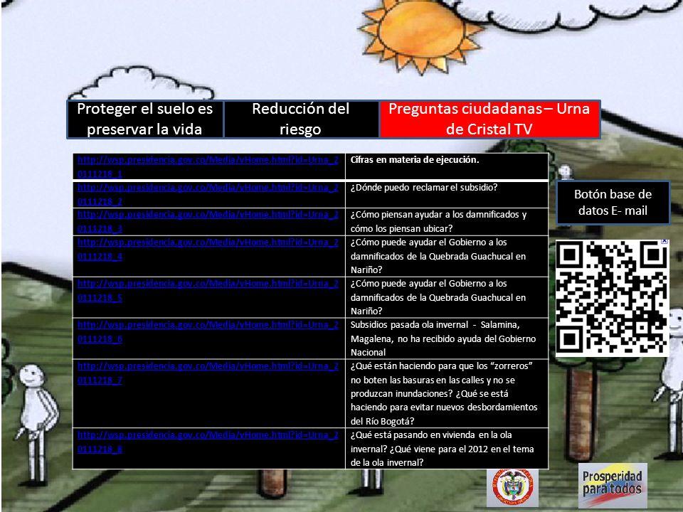 Proteger el suelo es preservar la vida Reducción del riesgo Preguntas ciudadanas – Urna de Cristal TV Botón base de datos E- mail http://wsp.presidenc