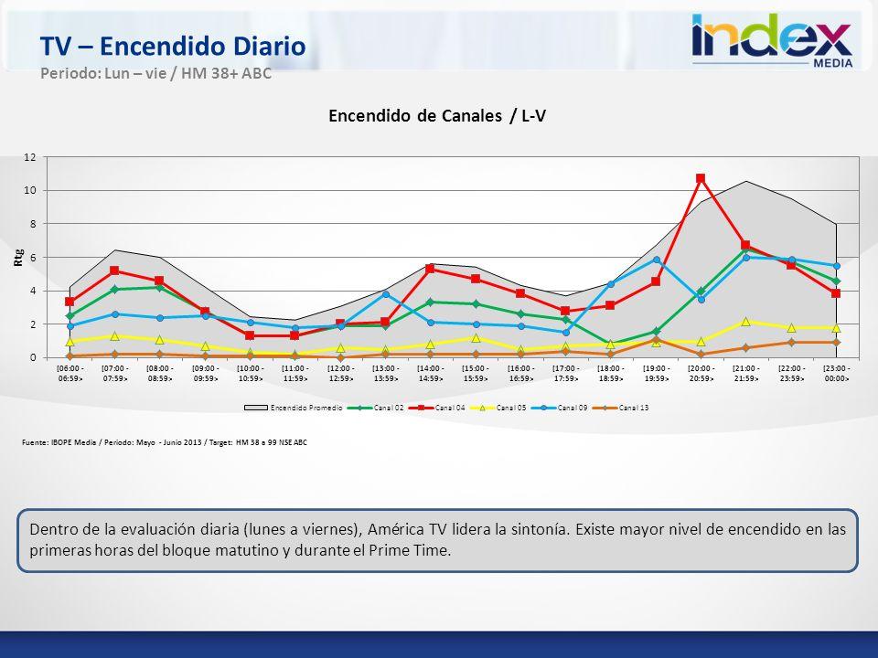 TV – Encendido Diario Periodo: Lun – vie / HM 38+ ABC Dentro de la evaluación diaria (lunes a viernes), América TV lidera la sintonía.