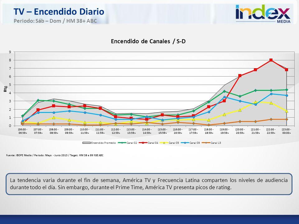 TV – Encendido Diario Periodo: Sáb – Dom / HM 38+ ABC La tendencia varia durante el fin de semana, América TV y Frecuencia Latina comparten los niveles de audiencia durante todo el día.