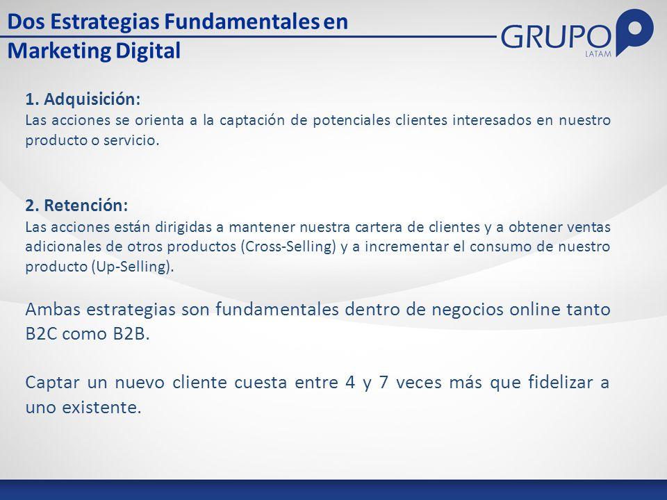 Dos Estrategias Fundamentales en Marketing Digital 1.