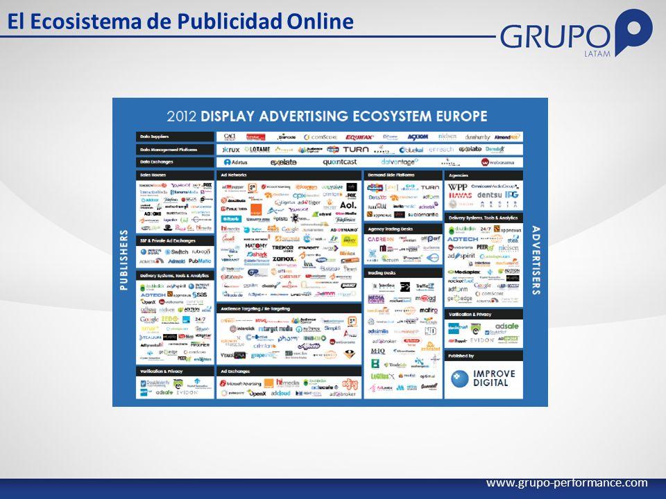 El Ecosistema de Publicidad Online www.grupo-performance.com