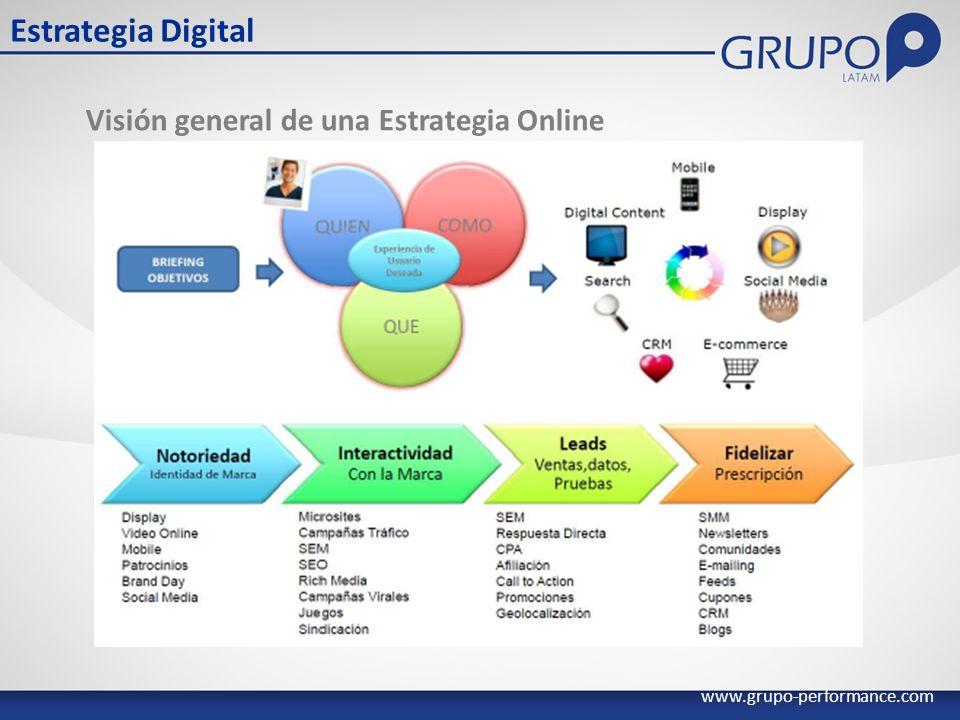 Estrategia Digital www.grupo-performance.com Visión general de una Estrategia Online