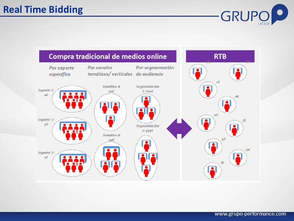 Modelo Tradicional www.grupo-performance.com