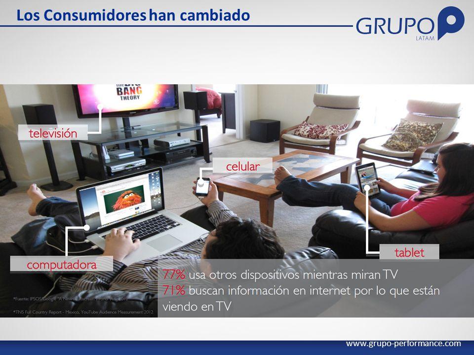 Los Consumidores han cambiado www.grupo-performance.com